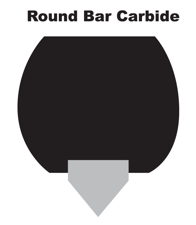 Round Bar Carbide
